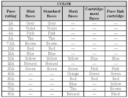 2001 Ford Escape Fuse Box Diagram Labels Diagram Base Website Diagram  Labels - CBCFISHBONEDIAGRAM.SHI-CONFERENCE.DE