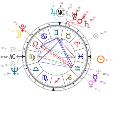 Astrology And Natal Chart Of Brian Jones Born On 1942 02 28