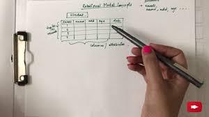 Relational Data Modelling Relational Data Model Youtube