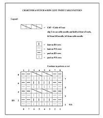 Estherkates Hand Knitting Charts And Symbols Ravelry