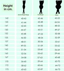 B Weight Mass Ounces Pounds Tons Grams And Kilograms Customary Units ...