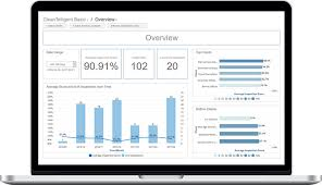Your Leading Janitorial Software Solution Cleantelligent Software