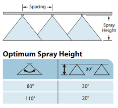 Teejet Metric Nozzle Chart Teejet Nozzle Discussion The Lawn Forum