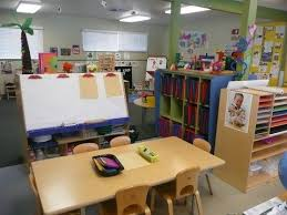 33 best preschool classroom ideas and supplies images