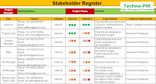 Onenote 2010 Project Management Templates Stakeholder Register Template Project Management Templates