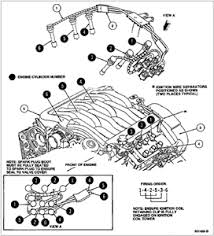 solved ford contour plug wire diagram fixya ford contour plug wire diagram 6360f9e gif