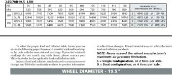 Tire Air Pressure Chart By Size 19 Cogent Psi Tire Chart