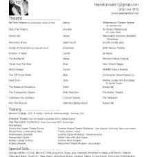Funniest Resume Ever Drug And Alcohol Counselor Sample Resume