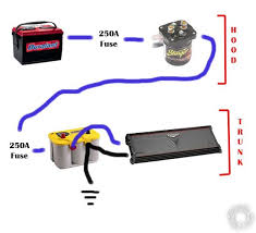 stinger isolator wiring diagram wiring diagram and hernes noco battery isolator wiring diagram wire