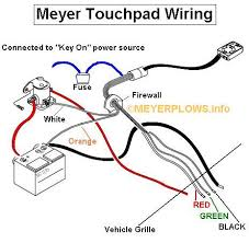 meyer wiring harness wiring diagram site meyer diamond plow wiring diagram wiring diagrams schematic fisher wiring harness meyer wiring harness