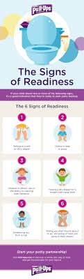 Potty Training Charts For Girls 6 Signs Of Potty Training Readiness Pull Ups
