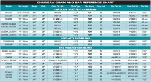 Echo Chainsaw Chain Chart 40 Memorable Stihl Chain File Size Chart
