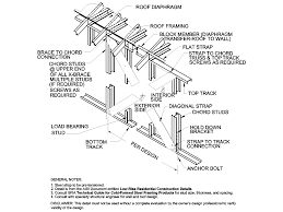 structural steel framing metals free cad drawings blocks and details arcat