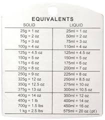 Metric Height Weight Conversion Chart Kilograms To Pounds Stone ...