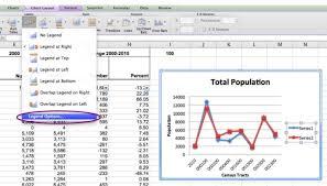 Excel Chart Legend Labels Bedowntowndaytona Com