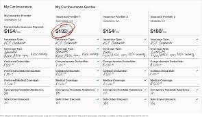 insurance quote compare car insurance