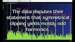 Harmonic Distortion Audio Quality And Total Harmonic Distortion Youtube