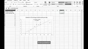 Excel Scatterplot And Correlation