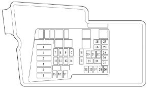 mazda cx 7 fuse box diagram wiring diagrams best mazda cx 7 fuse box diagram 2009 2012 fuse diagram mazda 6 fuse box diagram mazda cx 7 fuse box diagram