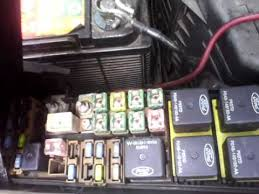 ford escape fuse box youtube Fuse Box Diagram For 2002 Ford Escape ford escape fuse box fuse box diagram for 2004 ford escape