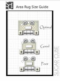 average size area rug living room inspirational sugar cube interior basics area rug size guide for