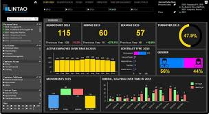 Hr Dashboard Template Hr Dashboard Template Kpi Monthly Report Template Excel Dashboard 21