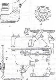 Диагностика приборов системы питания бензиновых двигателей  Методы контроля ровня топлива в поплавковых камерах a по контрольному отверстию в корпусе б через смотровое окно в при помощи приспособления
