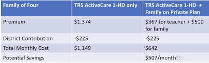 In idaho, health benefits and health insurance plans are offered and/or underwritten by aetna health of utah inc. Texas Teachers Have Better Health Insurance Options Than Trs