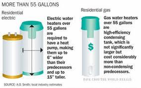 55 gallon water heater. Energy Standards 55 Gallon Water Heater T
