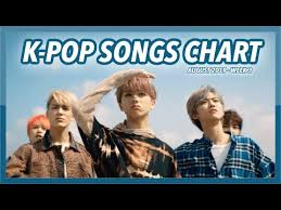 Videos Matching Kpop Song Chart 2019 March Week 1 Revolvy