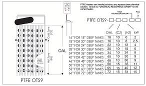 Ptfe Immersion Heaters By Industrial Heating Systems Teflon