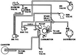 similiar 93 chevy caprice wiring diagram keywords 93 chevy caprice wiring diagram get image about wiring diagram