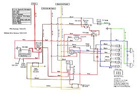 wiring diagram for cub cadet volunteer wiring diagram expert wiring diagram for cub cadet volunteer wiring diagram list wiring diagram for 2008 cub cadet gt2550