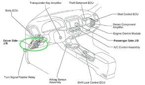 2008 rav4 fuse box diagram auto genius wiring with abs location 2006 corolla fuse box 2008 rav4 fuse box diagram corolla location 1 drawing divine full size 2 icon 20 wiring 2008 rav4 fuse box