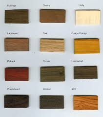 type of wood furniture. Wood Types Furniture Type Of D