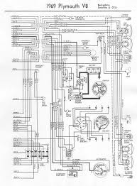 69 plymouth fury wiring diagram residential electrical symbols \u2022 Chevy 350 Starter Wiring Diagram 1969 plymouth belvedere road runner satellite wiring diagrams wire rh linxglobal co 69 4 door plymouth fury 72 plymouth fury