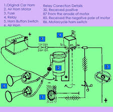 wiring diagram for stebel air horn wiring diagram Solenoid Valve Wiring Diagram air horn wiringgram 71tv8zget0l sl1000 hadley dixie with relay hella dual battery wiring diagram air horn