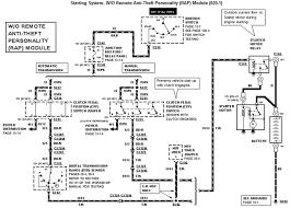 1999 skeeter wiring diagram data wiring diagram blog 1999 skeeter wiring diagram wiring diagram site boat wiring diagram legend 1999 skeeter wiring diagram