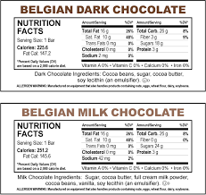 hershey dark chocolate bar nutrition facts.  Bar Belgian Foil Wrapped Chocolate Bars Nutritional Facts And Hershey Dark Bar Nutrition A