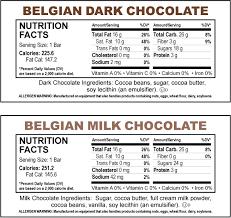 hershey dark chocolate bar nutrition facts. Simple Nutrition Belgian Foil Wrapped Chocolate Bars Nutritional Facts Intended Hershey Dark Bar Nutrition L
