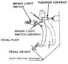 can t shift out of park honda tech the location of the brake switch should be easy to located but here s a diagram
