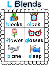 Blends Chart For Kindergarten Hicksland Castle Where Learning Is Always A Magical