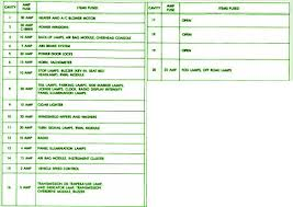 wiring diagram dodge dakota manual wiring image 2007 dodge dakota fuse diagram 2007 auto wiring diagram schematic on wiring diagram dodge dakota manual
