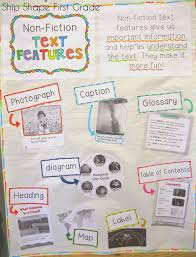 Nonfiction Text Features Anchor Chart Printable Non Fiction Text Features Anchor Chart Teaching Primary