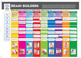Baby Entertainment Guide To Buying Baby Toys Adore Them