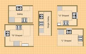 Parallel Kitchen 5 Kitchen Shapes For Your Small House Cozy Home Plans