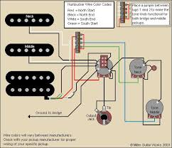 stratocaster wiring diagram push pull images fender s1 hsh wiring guitar strat humbucker wpush pull for coil tapping wiring diagram