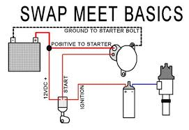 4 float switch wiring diagram on 4 images free download wiring Temperature Switch Wiring Diagram basic engine wiring diagram toggle switch wiring diagram temperature switch wiring diagram temperature switch wiring diagram