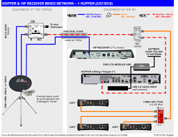 network wire diagram dish network 322 wiring diagram dish wiring diagrams dish network receiver wiring diagram at t wiring