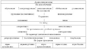 Дипломная работа Развитие познавательного интереса на уроках   hello html 41e7c4a9 gif